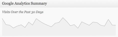 Besucherstatistik kundenkunde.de 09/2011
